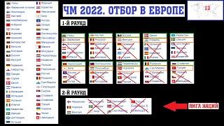 Чемпионат мира по футболу 2022 Отбор на разных континентах Где самая жесткая квалификация