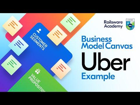 Business Model Canvas Tutorial - Uber Business Model 🚘