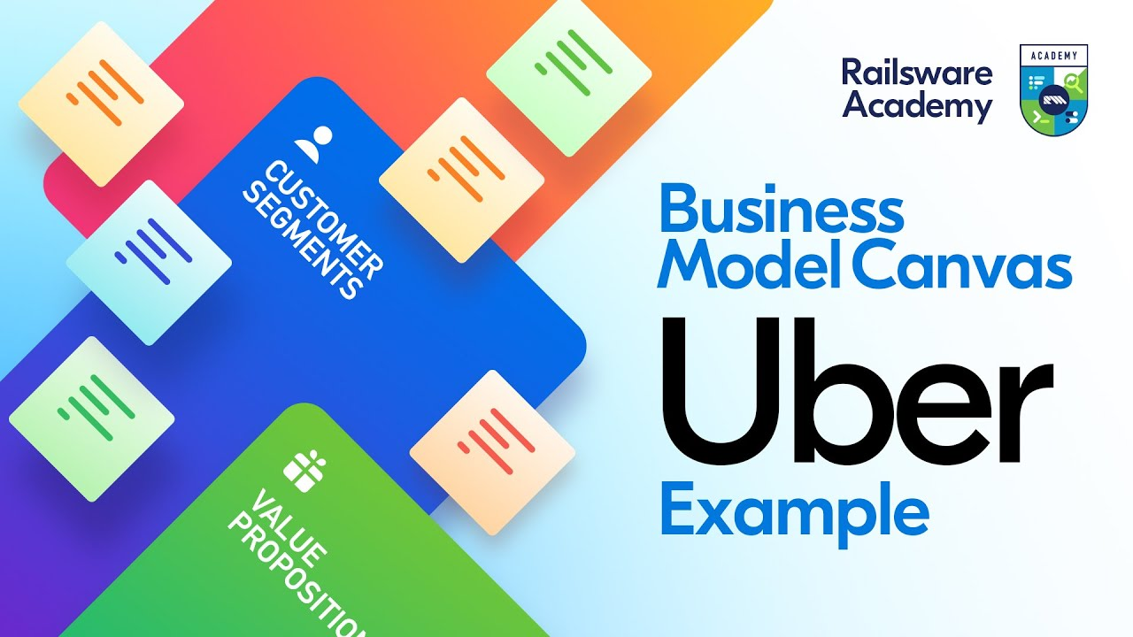 Business Model Canvas Tutorial Uber Business Model