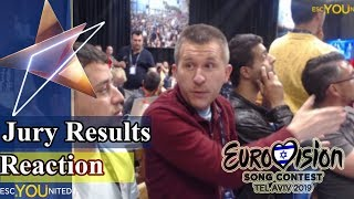 Eurovision 2019 - Jury Results Reaction - Part 2