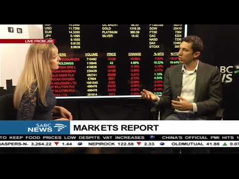 Markets report and analysis: 28 February 2018