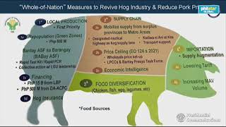 Philippine government to provide financial assistance to revive hog industry
