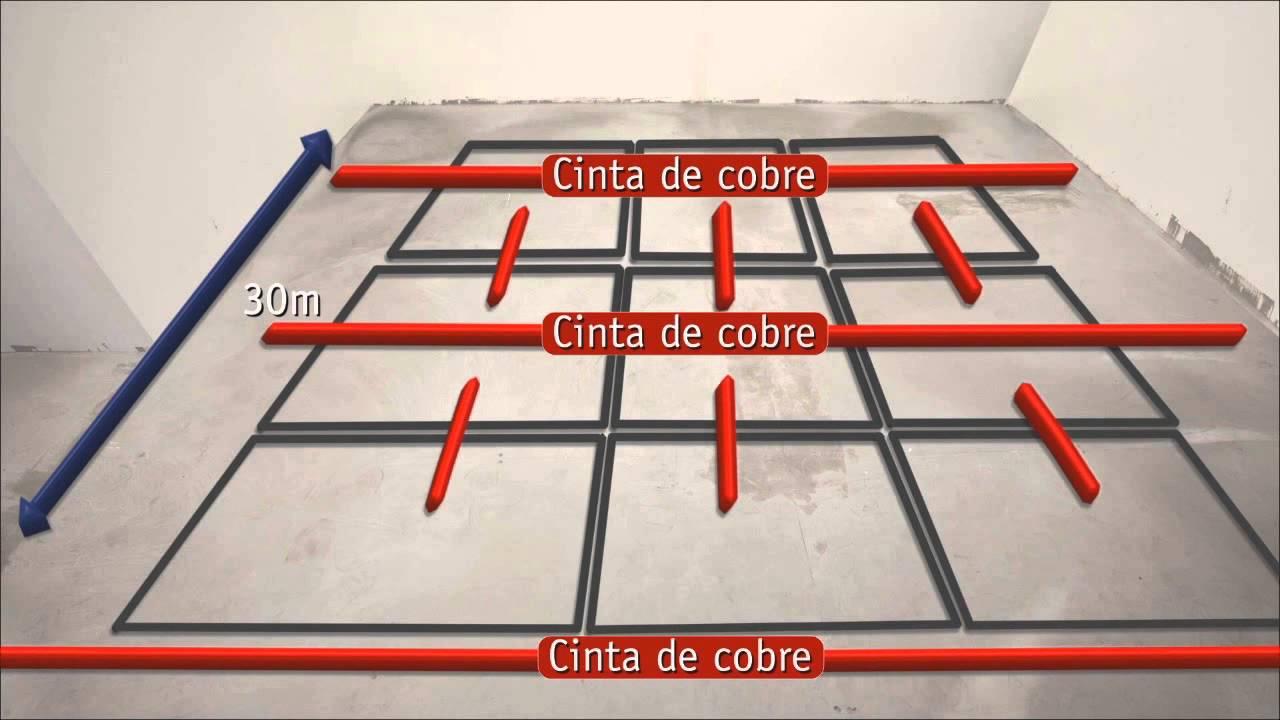 Piso conductivo youtube - Que es un piso vinilico ...