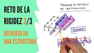 RETO RIGIDEZ (3/3) - Refuerzo en una estructura