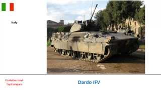 Dardo IFV or Tulpar (IFV), Armoured personnel carrier specs comparison
