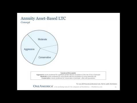 Annuity-Based LTC Strategies with OneAmerica