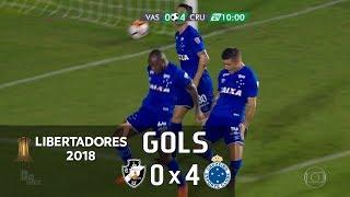 Vasco 0 x 4 Cruzeiro - Libertadores 2018 - Globo HD⁶⁰