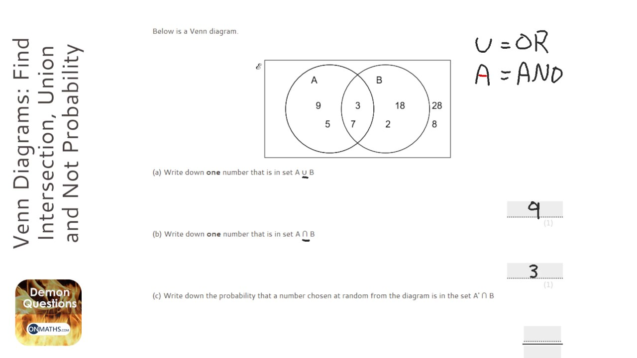 Venn Diagrams: Find Intersection, Union and Not Probability (Grade 5 ...