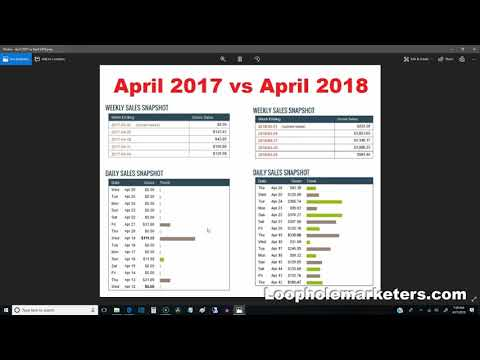 The Truth About Affiliate Marketing & Passive Income - Pt.1: $3,800/m in 90 Days w/Clickbank!
