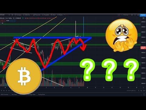 为什么比特币趋势还是那么弱?这个视频解释一切!比特币主导地位越来越低了!