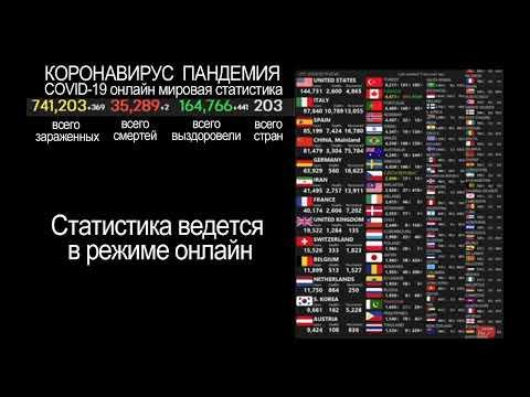 КОРОНАВИРУС ПАНДЕМИЯ: статистика в реальном времени, карта мира, новости