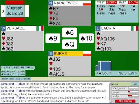 41st Bermuda Bowl Round 12 Poland vs Italy