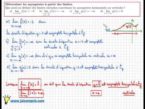 Maths Tle S spécifique & spécialité - Prépabac Cours ...