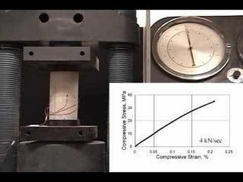 Compression testing of concrete