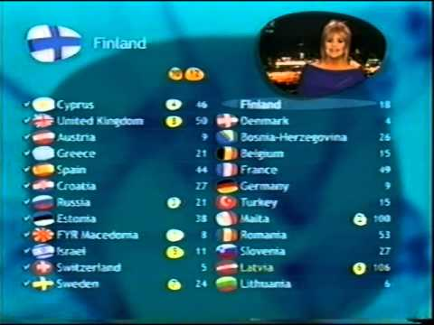 BBC - Eurovision 2002 final - full voting & winning Latvia