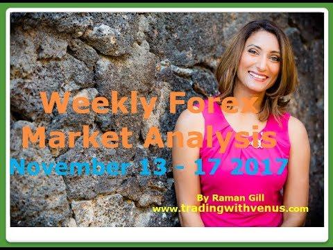 Weekly Forex Market Analysis -  November 13  - 17 2017