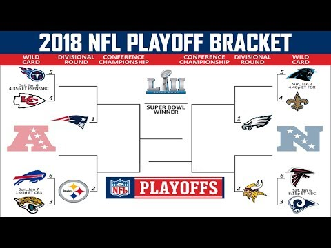 2018 NFL PLAYOFF PREDICTIONS   FULL BRACKET   MY SUPER BOWL MATCHUP WILL SURPRISE YOU!