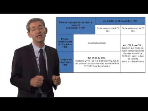 Assurance-vie : fiscalité en cas de décès
