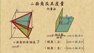 012 二面角及其度量   垂直和共面的条件    高中数学
