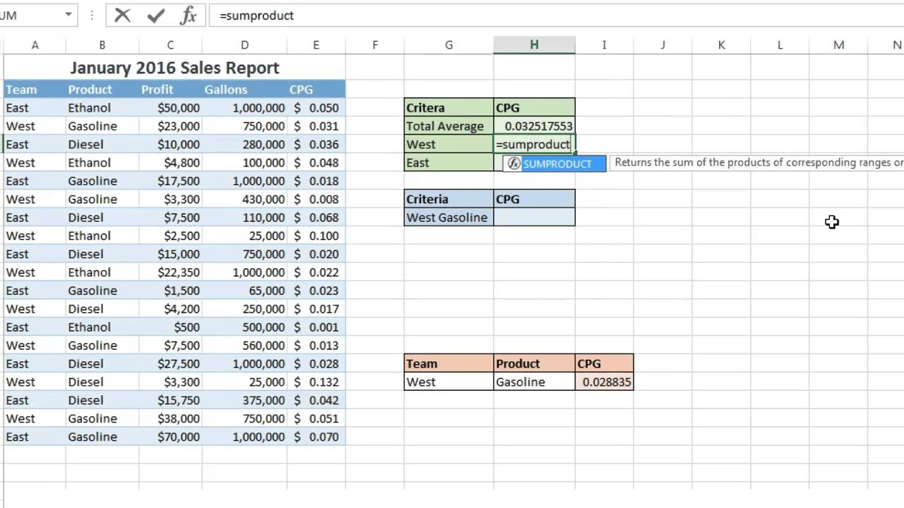 Sumproduct Finding Weighted Averages In Excel