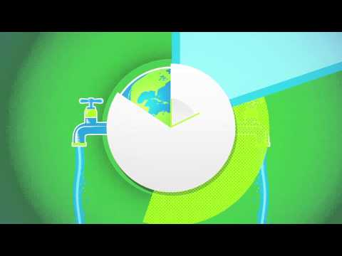 Animavideo  Water Economy