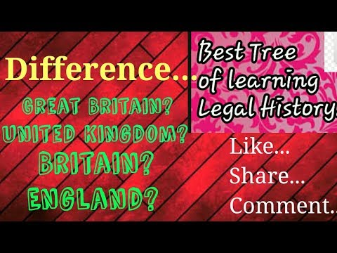 Difference Between Great Britain,Britain,England and UK
