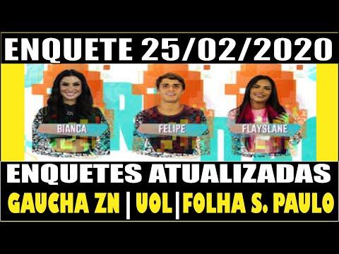 BBB20 ENQUETE ATUALIZADA 25/02/2020 MOSTRA QUEM DEVE SAIR NO 5º PAREDÃO DO BBB 20 AO VIVO