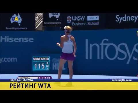 Рейтинг WTA