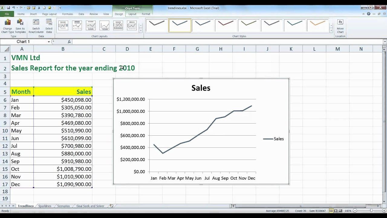 Utilizing Trendlines to Analyze Data in Excel 2010 YouTube – Trend Analysis