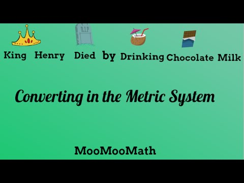 Converting in the Metric System