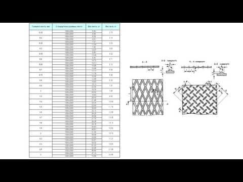 Размеры стального листа