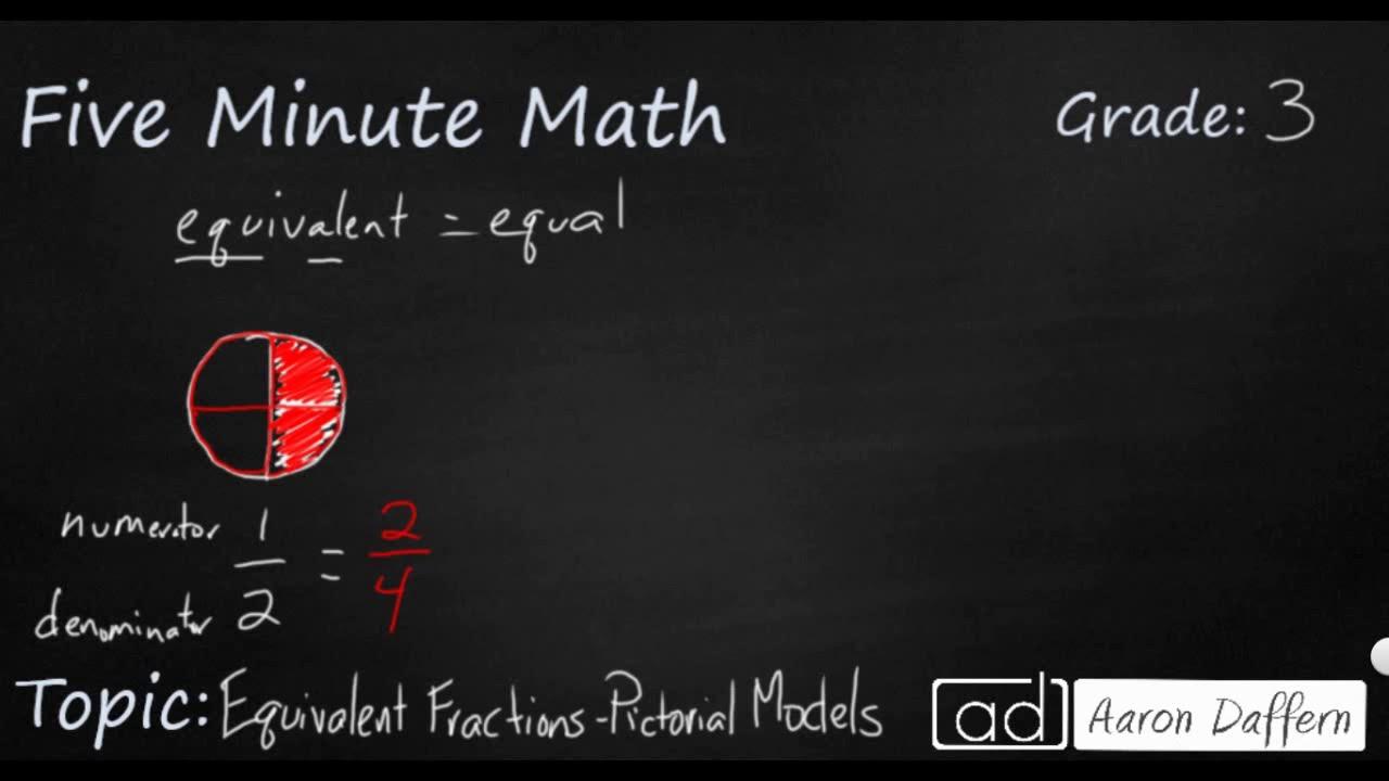The Unmute Project - Math 3.3F