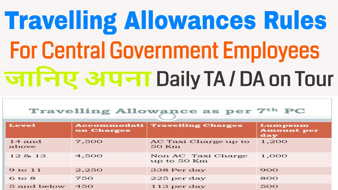What you looking for meaning in hindi dearness allowance
