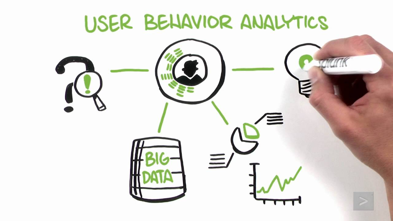 Splunk User Behavior Analytics: The Whiteboard