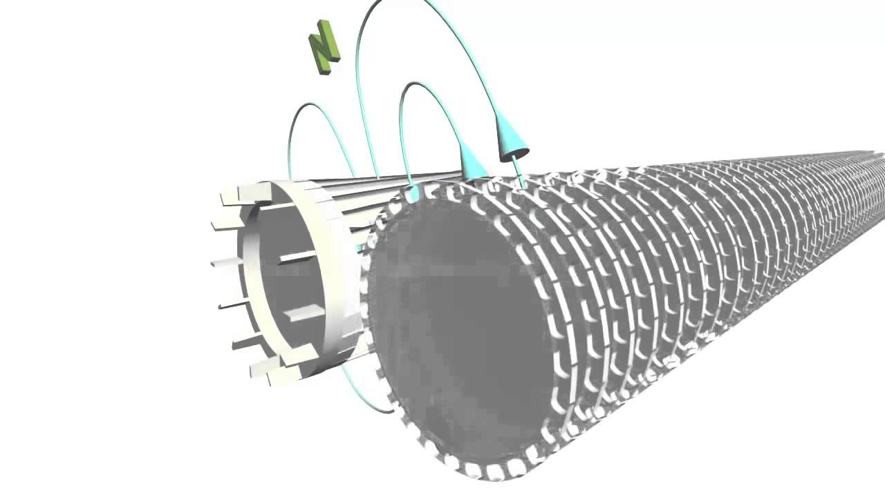 Chapter 2 High Voltage Switchgear moreover Cranking Motor Designs likewise Photo together with Express shunt animation further 1. on shunt motor animation