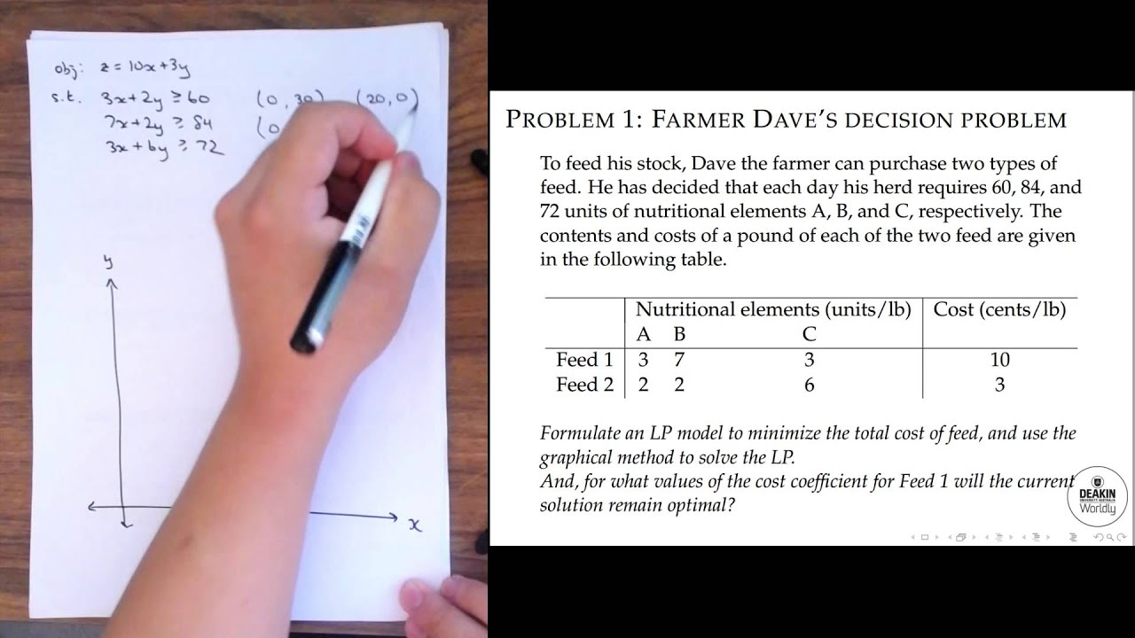 use graphical methods to solve the linear programming problem