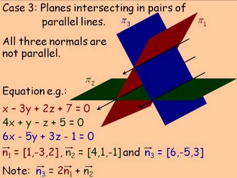 Intersections of Three Planes Part 1.avi