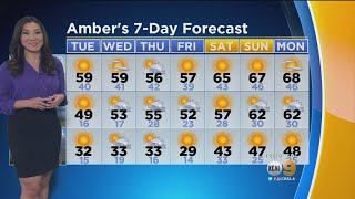 Amber Lee's Weather Forecast (Feb. 20)