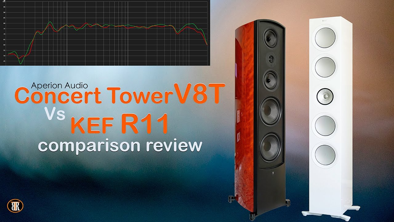KEF R11 vs Aperion V8T Comparison Review with AB Blind Demo