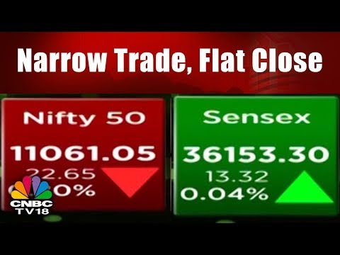 Sensex Ends Flat, Nifty Ends Closes at 11,086; Midcaps Underperform || Market Today Talk Back