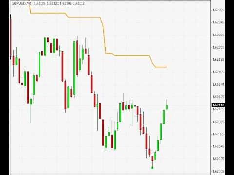 Forex forecast next bar price