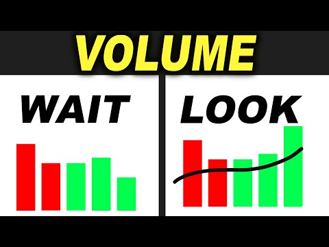 VOLUME Trading to find the BIG and Smart Traders - Forex Day Trading