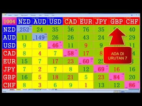 [forex-trend-indicator]-cara-sederhana-trading-forex-yang-aman-&-profit