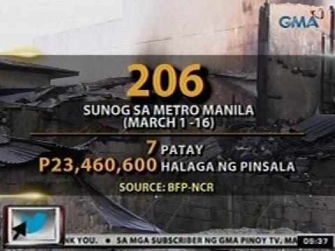 24 Oras: Tatlong sunog, naitala sa Quezon City ngayong weekend