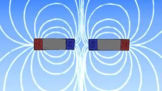 Une minute de science, s.v.p.! : Les aimants