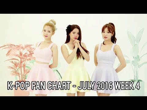 top-40-kpop-songs-chart---july-2016-week-4-fan-chart