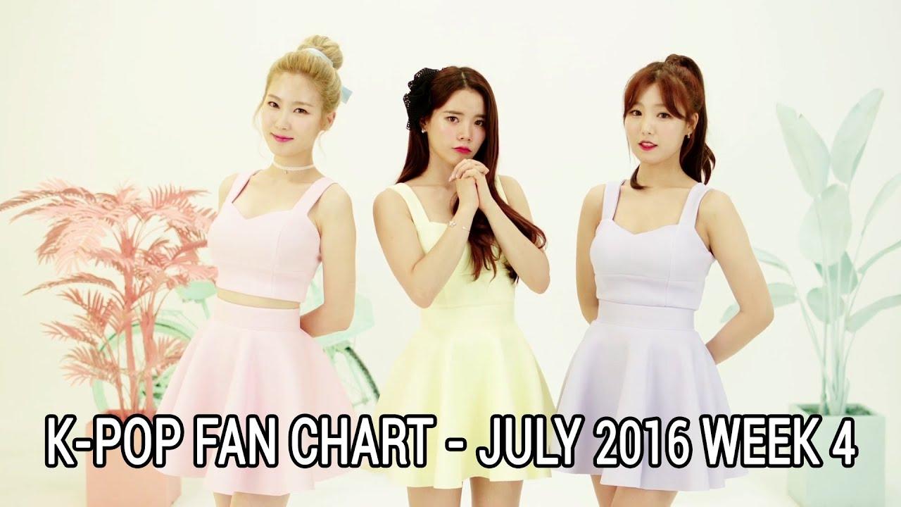 Download TOP 40 KPOP SONGS CHART - July 2016 Week 4 Fan Chart