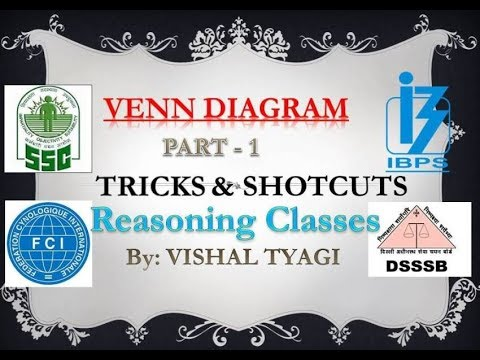 Venn Diagram Reasoning Class 3 Ch 2 Part 1 Youtube
