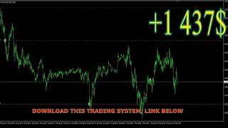 Profitable forex strategy 2020 Trading System binary options