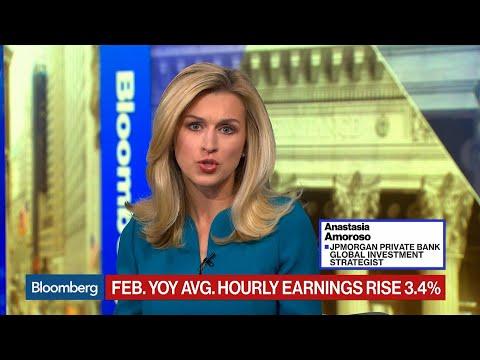 How Wall Street Views the U.S. February Jobs Report